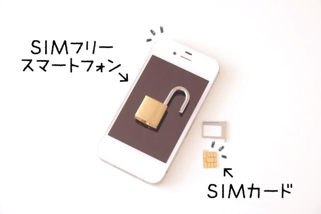 格安スマホと格安SIM・SIMフリーの違いとは?